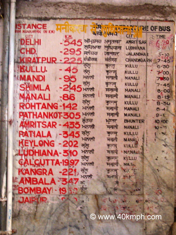Distance from Manikaran (Himachal Pradesh) to other Cities and Towns